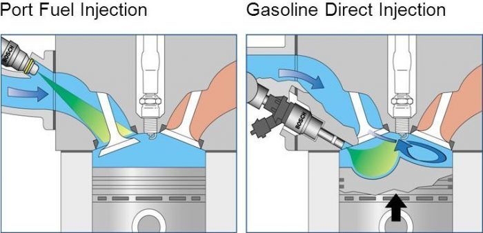Graphic showing Port Fuel Injection vs. Gasoline Direct Injection.